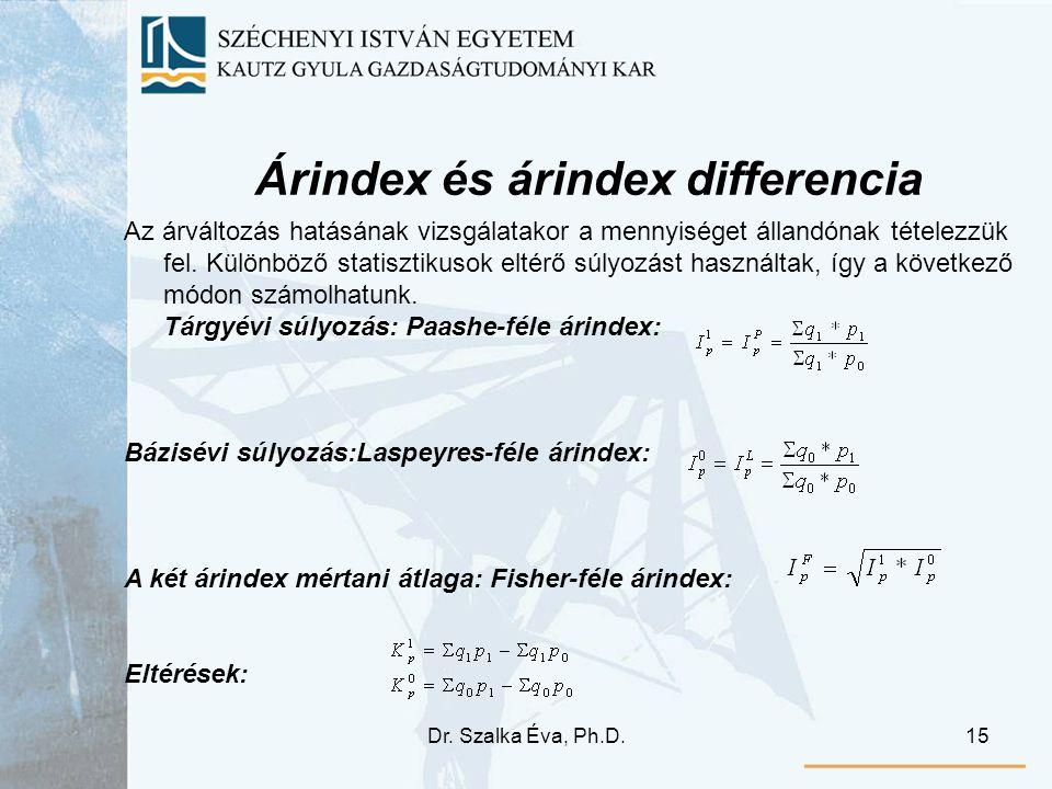 Árindex és árindex differencia