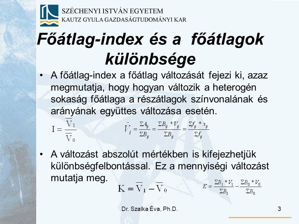 Főátlag-index és a főátlagok különbsége