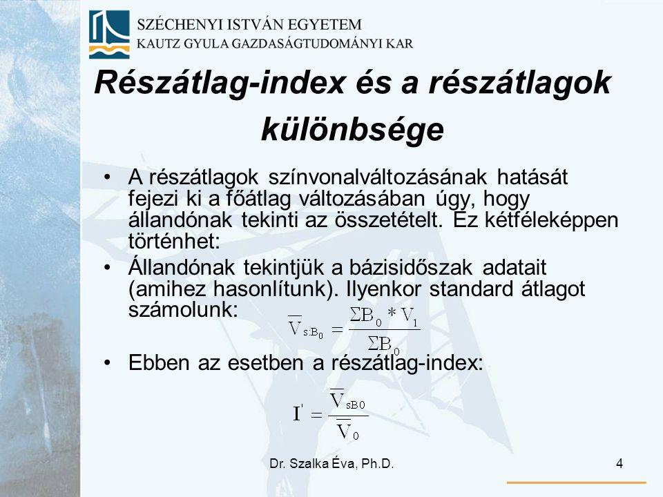 Részátlag-index és a részátlagok különbsége