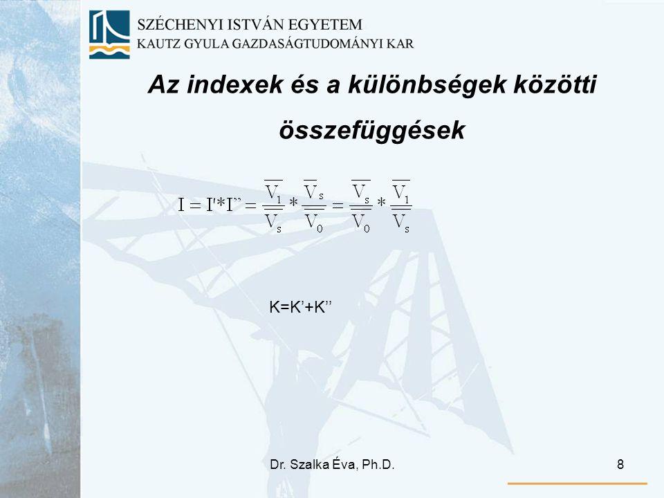 Az indexek és a különbségek közötti összefüggések