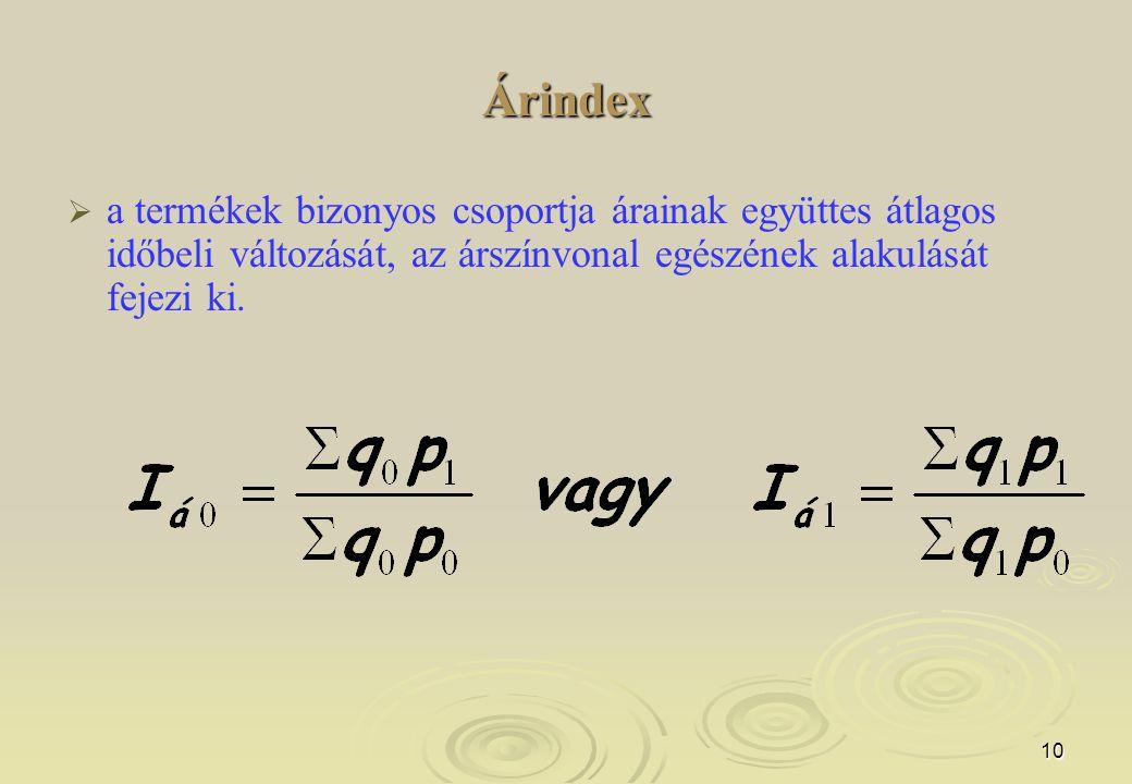 Árindex a termékek bizonyos csoportja árainak együttes átlagos időbeli változását, az árszínvonal egészének alakulását fejezi ki.