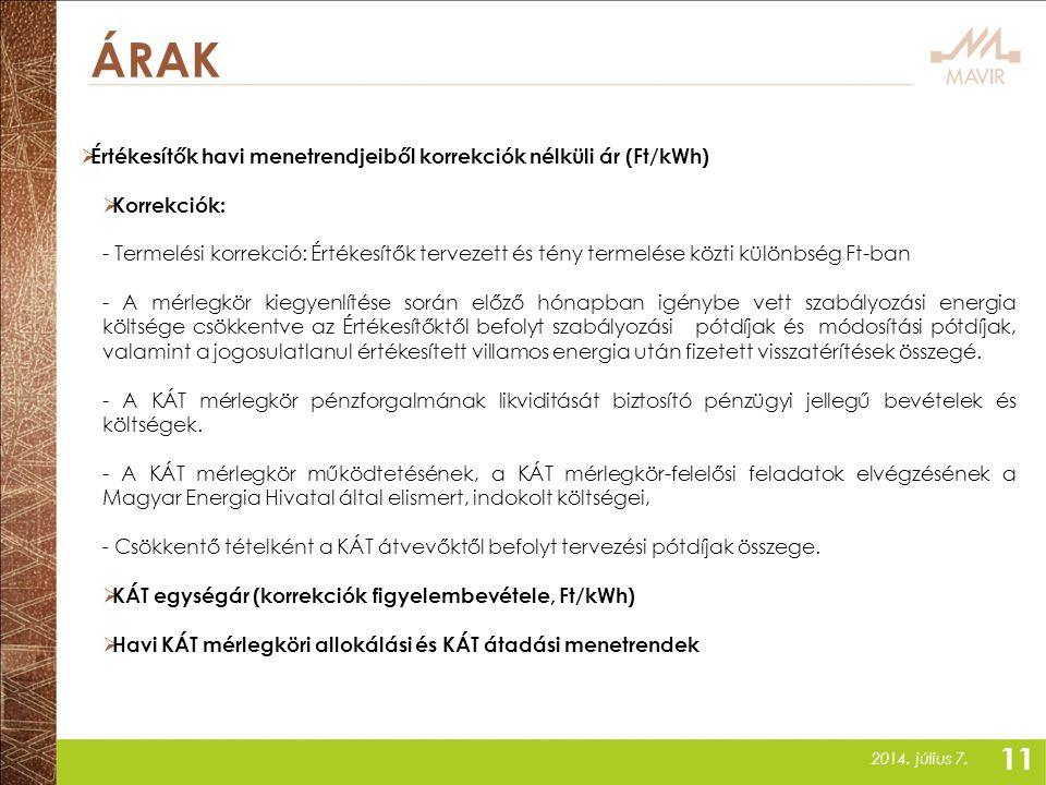 ÁRAK Értékesítők havi menetrendjeiből korrekciók nélküli ár (Ft/kWh) Korrekciók: