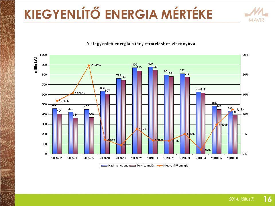 KIEGYENLÍTŐ ENERGIA MÉRTÉKE