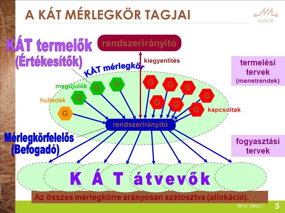 termelési tervek (menetrendek)