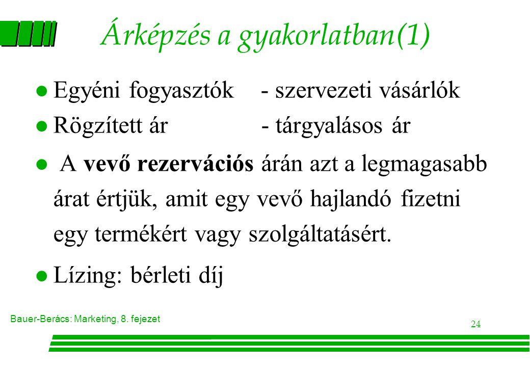 Árképzés a gyakorlatban(1)