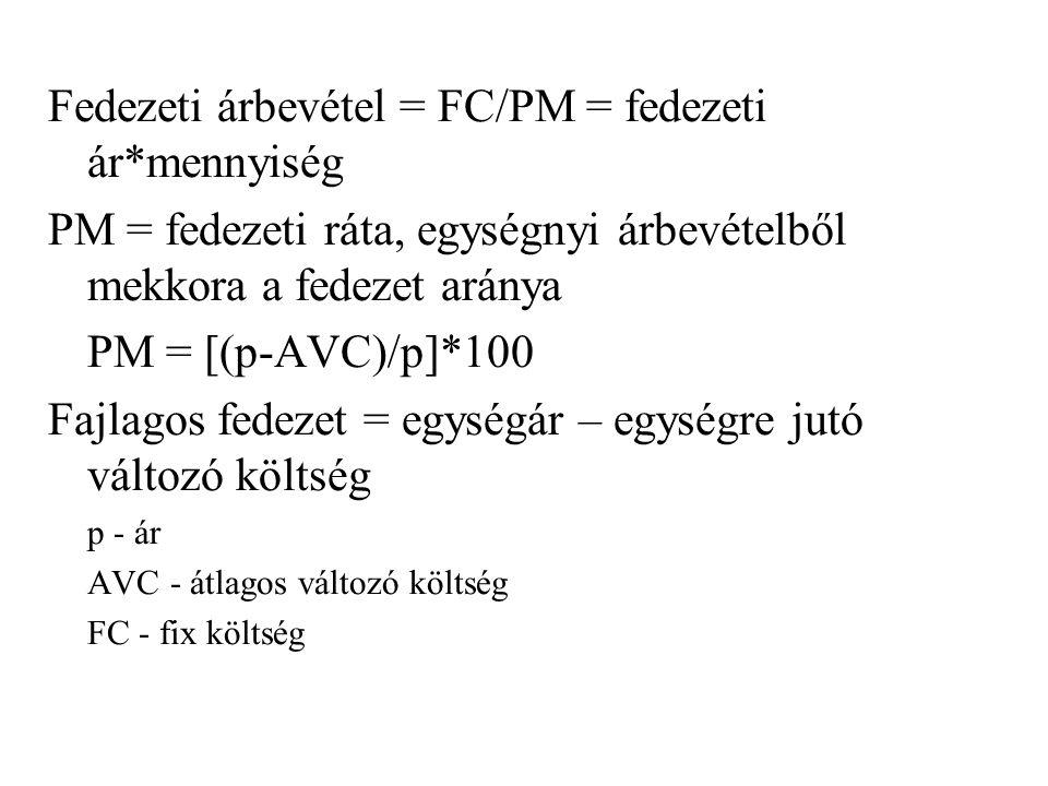 Fedezeti árbevétel = FC/PM = fedezeti ár*mennyiség