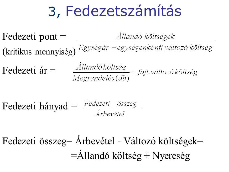 3, Fedezetszámítás Fedezeti pont = (kritikus mennyiség) Fedezeti ár =
