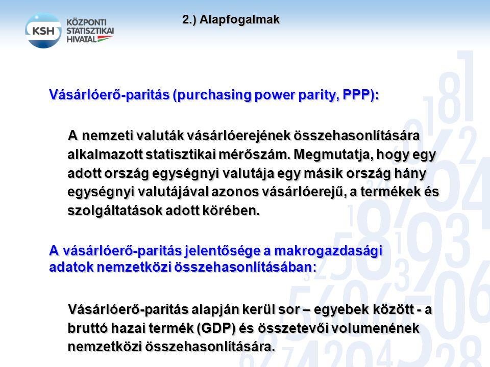 Vásárlóerő-paritás (purchasing power parity, PPP):