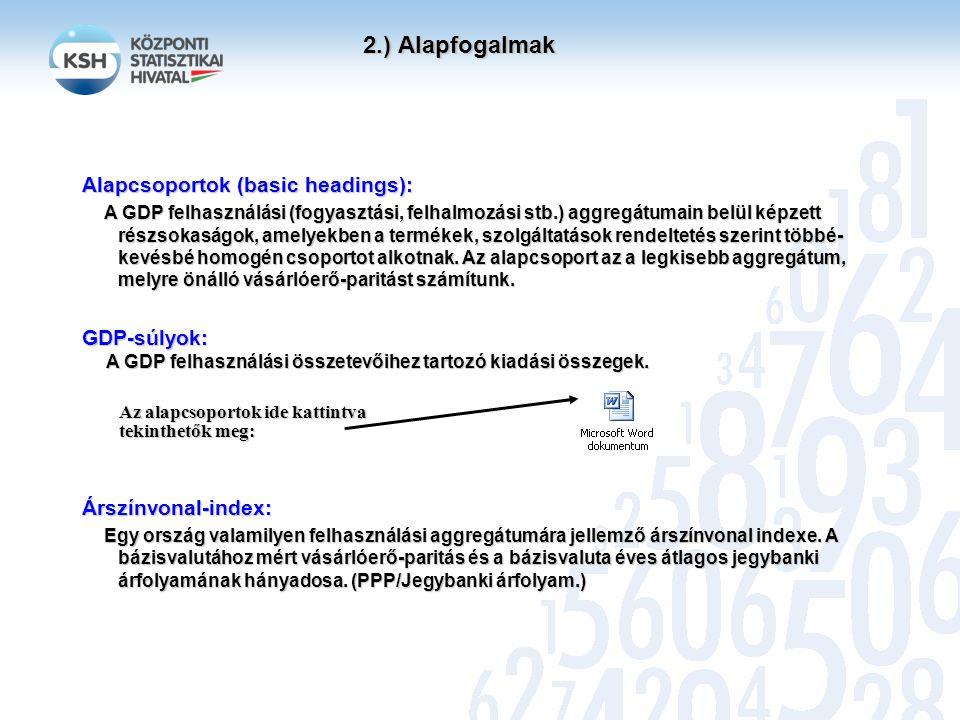 2.) Alapfogalmak Alapcsoportok (basic headings): GDP-súlyok: