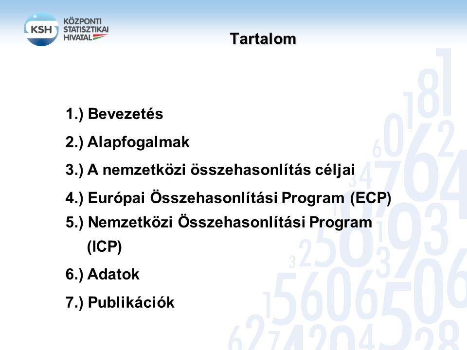Tartalom 1.) Bevezetés. 2.) Alapfogalmak. 3.) A nemzetközi összehasonlítás céljai. 4.) Európai Összehasonlítási Program (ECP)