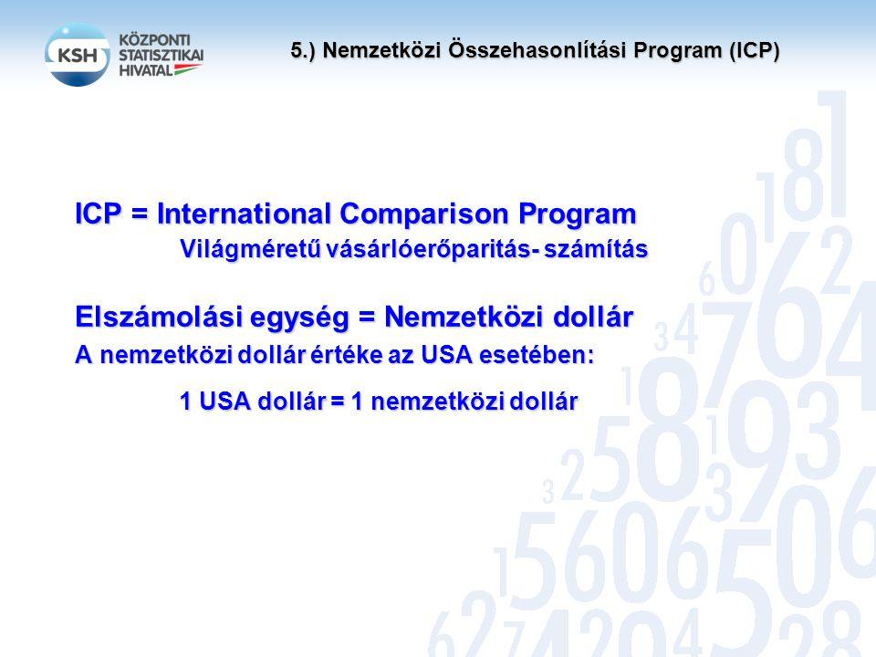5.) Nemzetközi Összehasonlítási Program (ICP)