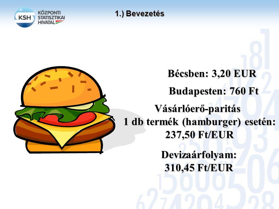 Vásárlóerő-paritás 1 db termék (hamburger) esetén: 237,50 Ft/EUR