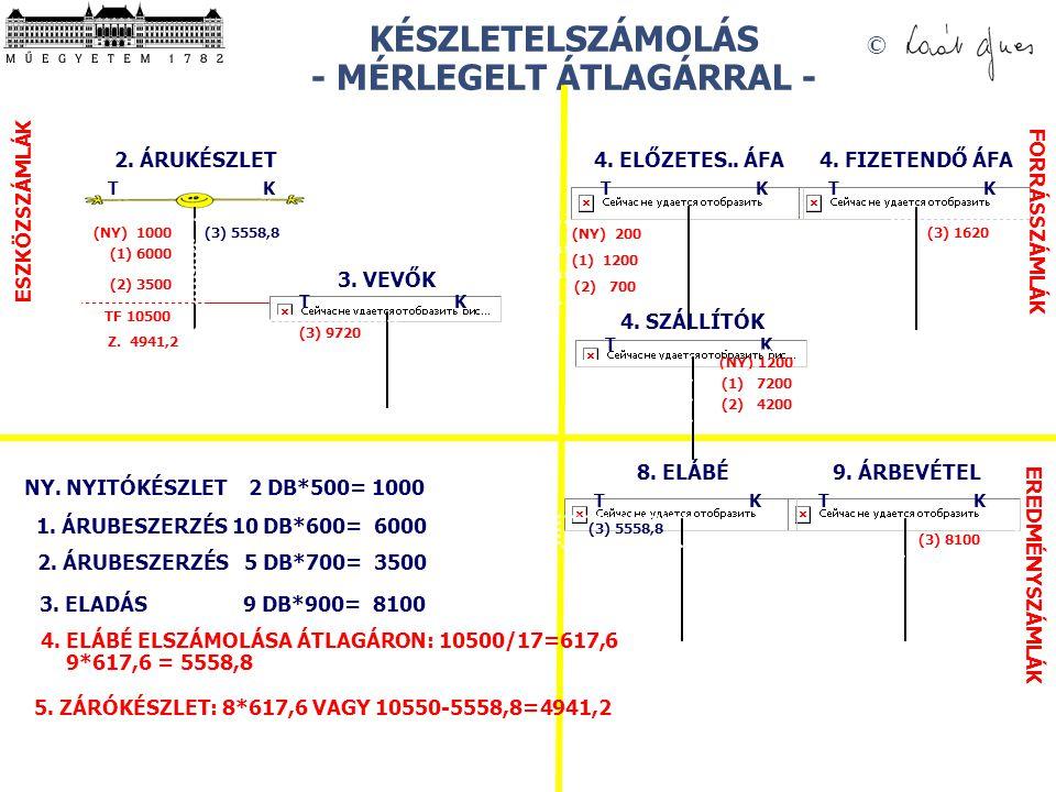 KÉSZLETELSZÁMOLÁS - MÉRLEGELT ÁTLAGÁRRAL -