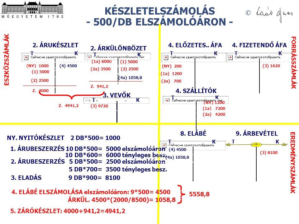 KÉSZLETELSZÁMOLÁS - 500/DB ELSZÁMOLÓÁRON -