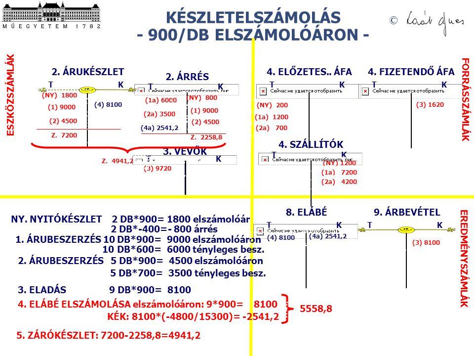 KÉSZLETELSZÁMOLÁS - 900/DB ELSZÁMOLÓÁRON -