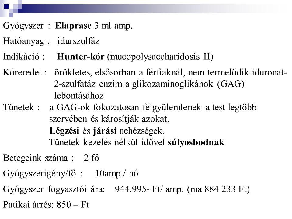 Gyógyszer : Elaprase 3 ml amp.