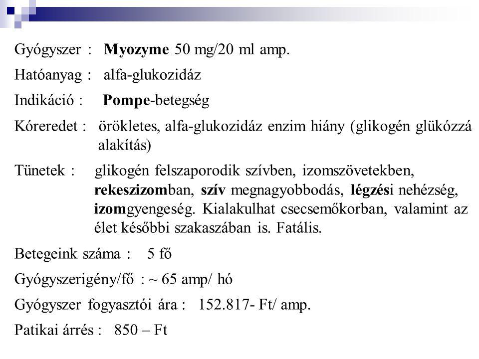 Gyógyszer : Myozyme 50 mg/20 ml amp.