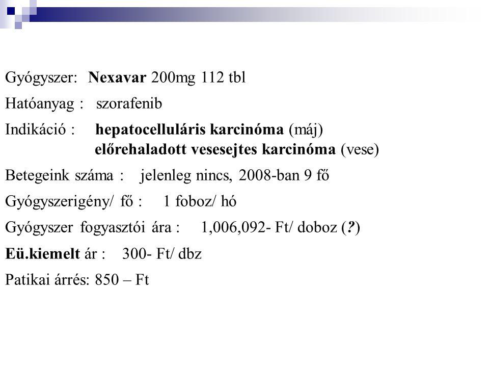 Gyógyszer: Nexavar 200mg 112 tbl