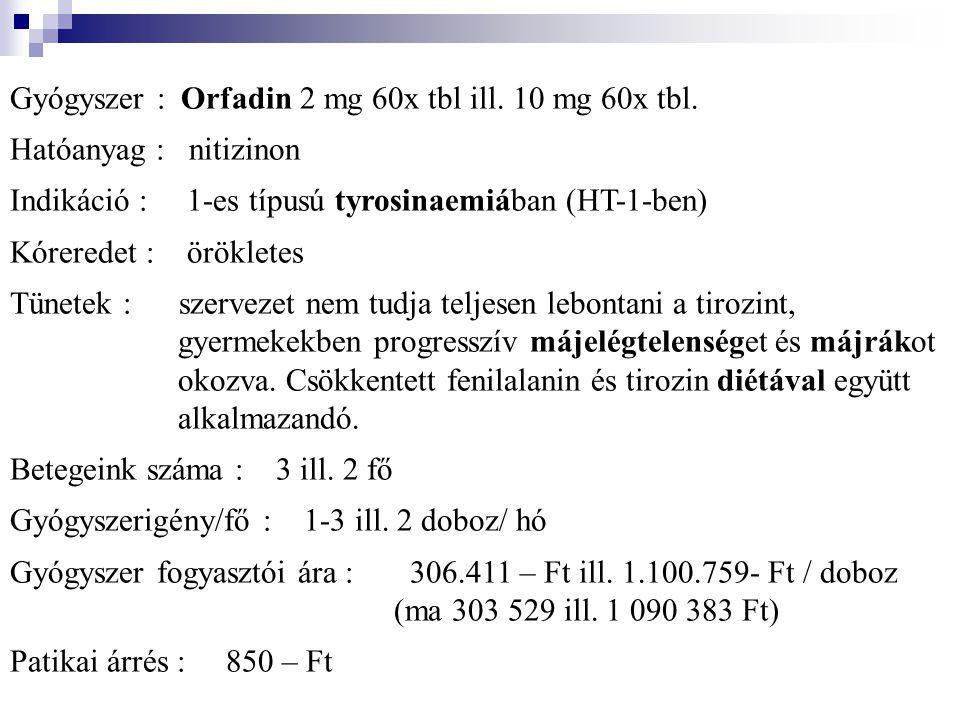 Gyógyszer : Orfadin 2 mg 60x tbl ill. 10 mg 60x tbl.