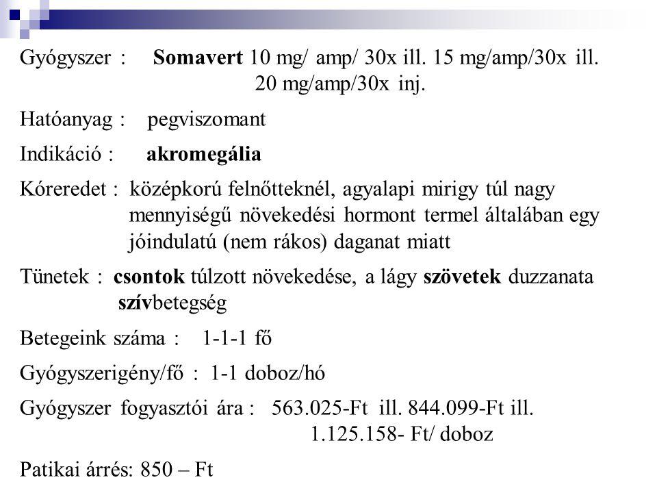 Gyógyszer : Somavert 10 mg/ amp/ 30x ill. 15 mg/amp/30x ill.