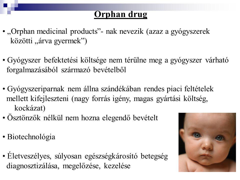 """Orphan drug """"Orphan medicinal products - nak nevezik (azaz a gyógyszerek. közötti """"árva gyermek )"""