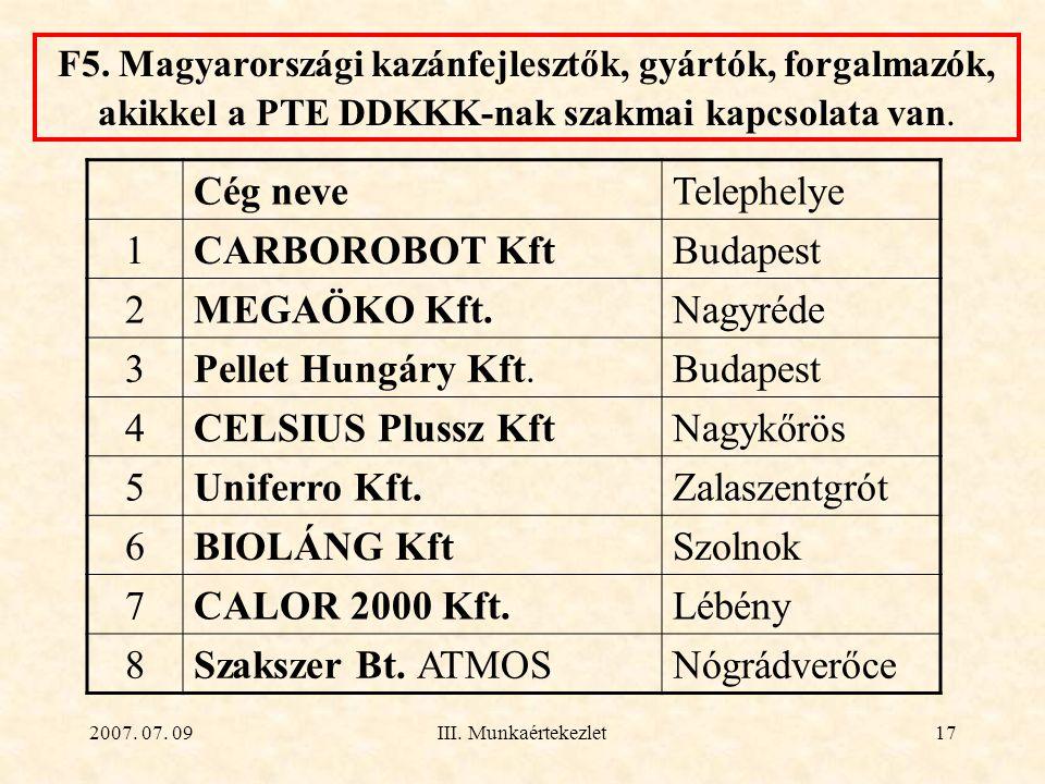 Cég neve Telephelye 1 CARBOROBOT Kft Budapest 2 MEGAÖKO Kft. Nagyréde