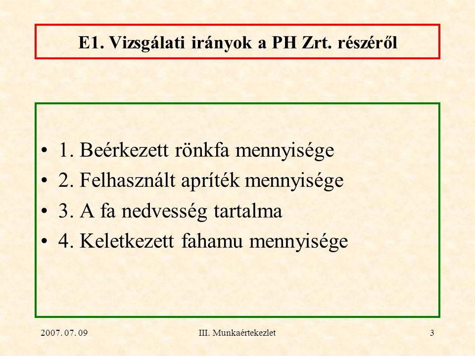 E1. Vizsgálati irányok a PH Zrt. részéről