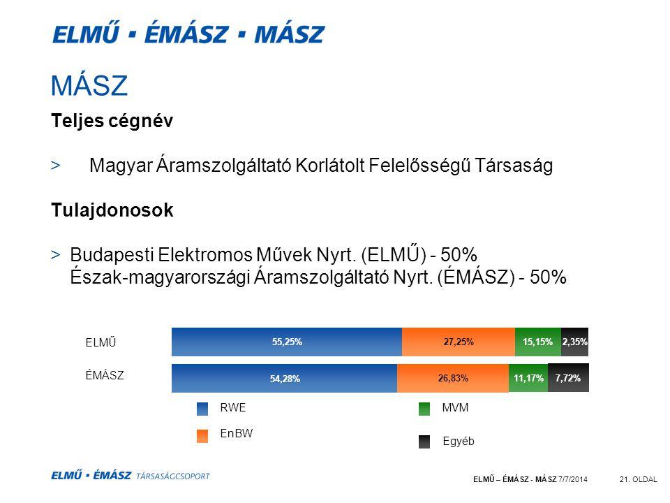 MÁSZ Teljes cégnév. Magyar Áramszolgáltató Korlátolt Felelősségű Társaság. Tulajdonosok.