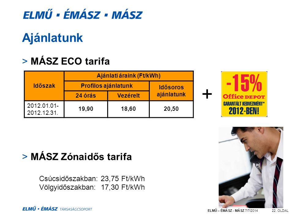 Ajánlati áraink (Ft/kWh)