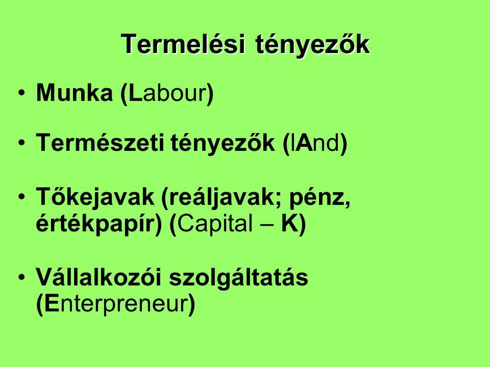 Termelési tényezők Munka (Labour) Természeti tényezők (lAnd)