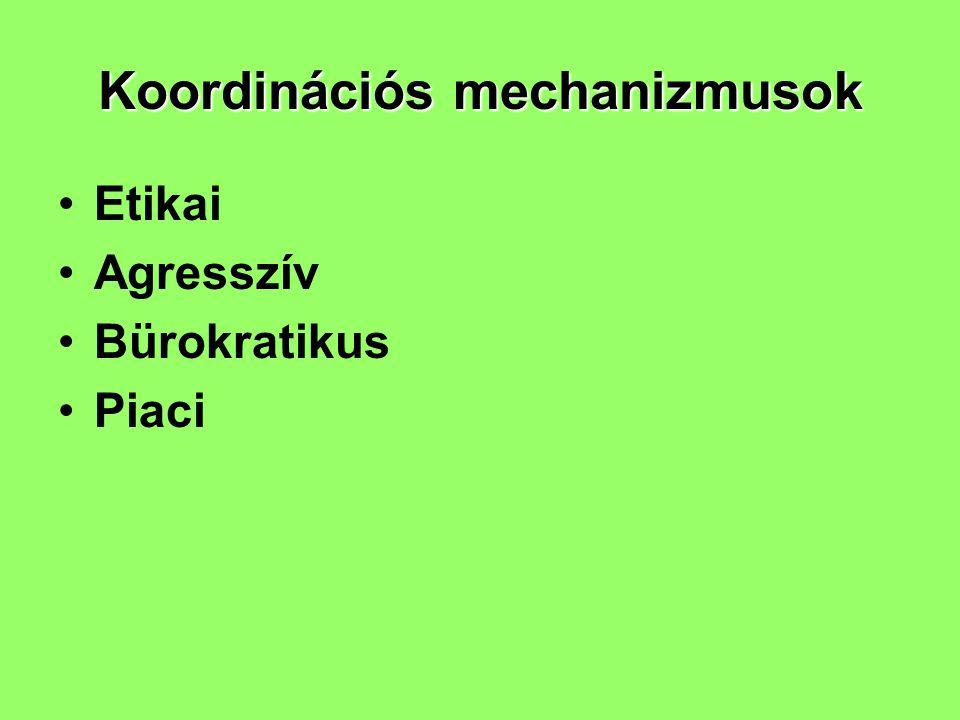 Koordinációs mechanizmusok