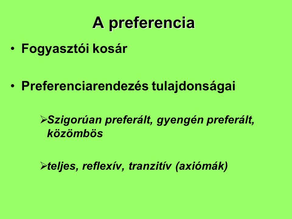 A preferencia Fogyasztói kosár Preferenciarendezés tulajdonságai