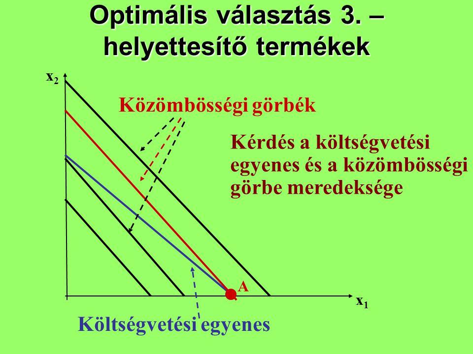 Optimális választás 3. – helyettesítő termékek