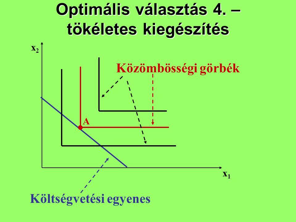 Optimális választás 4. – tökéletes kiegészítés