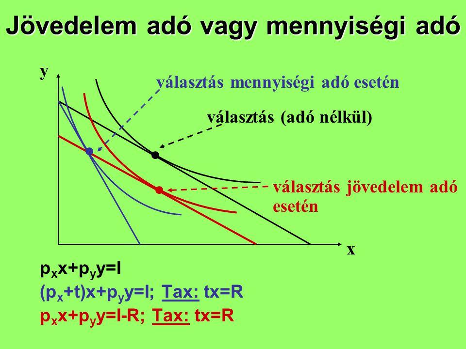 Jövedelem adó vagy mennyiségi adó