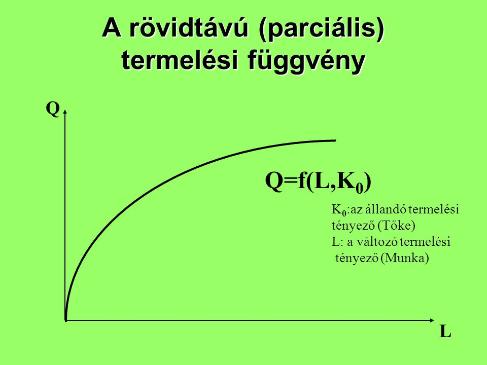 A rövidtávú (parciális) termelési függvény