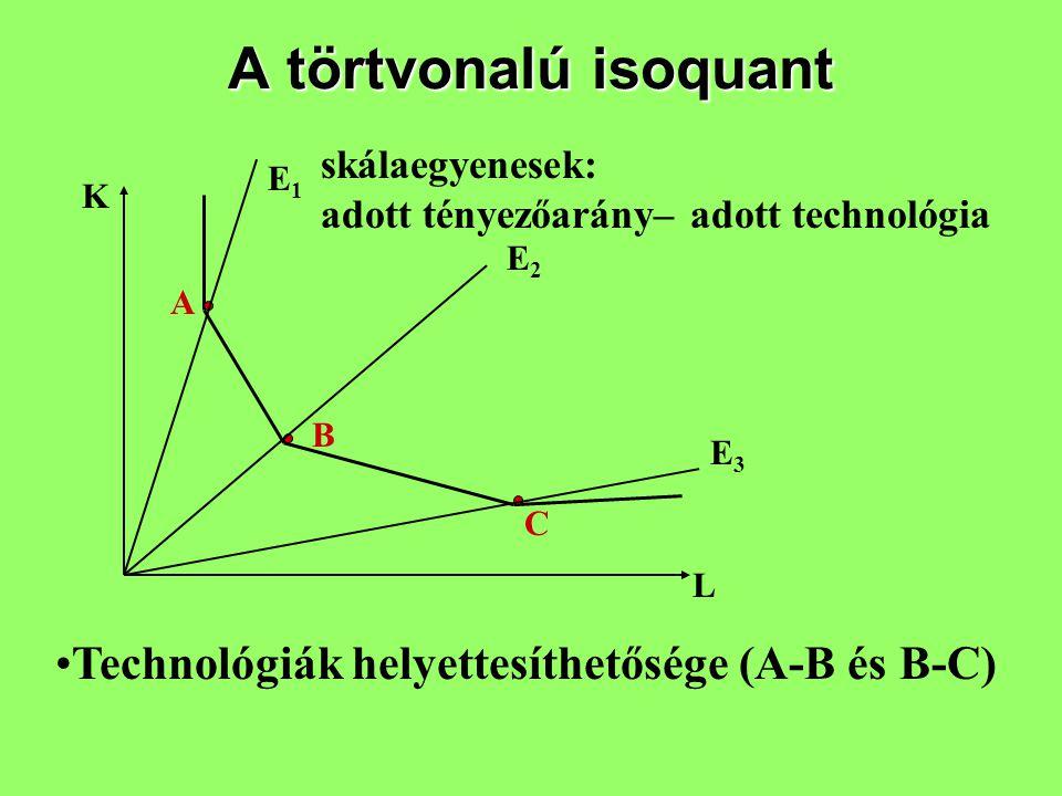 A törtvonalú isoquant Technológiák helyettesíthetősége (A-B és B-C)