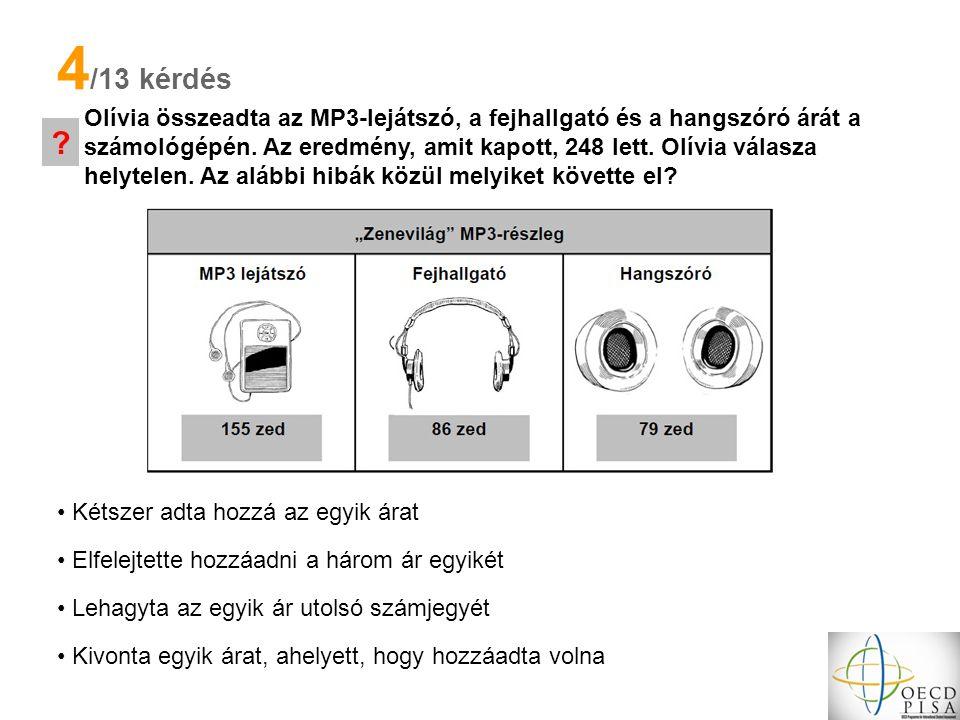 4/13 kérdés Olívia összeadta az MP3-lejátszó, a fejhallgató és a hangszóró árát a. számológépén. Az eredmény, amit kapott, 248 lett. Olívia válasza.