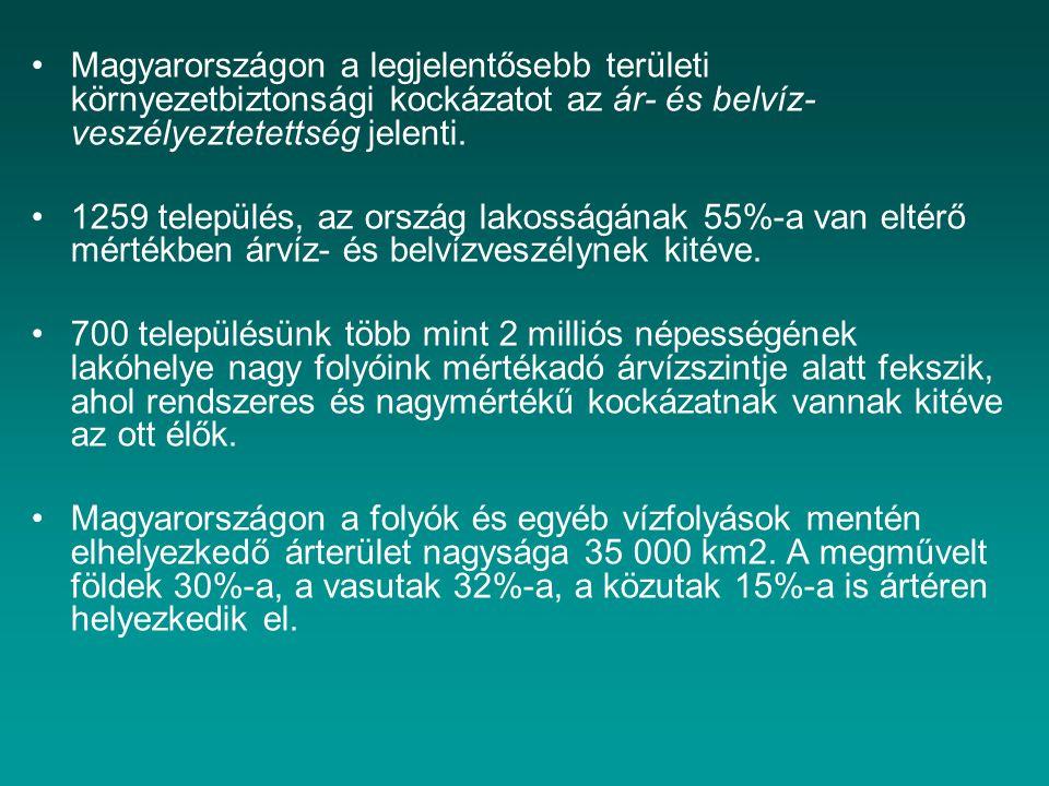Magyarországon a legjelentősebb területi környezetbiztonsági kockázatot az ár- és belvíz-veszélyeztetettség jelenti.