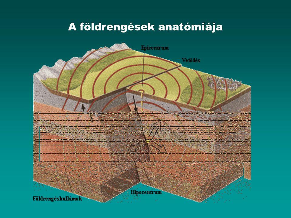 A földrengések anatómiája