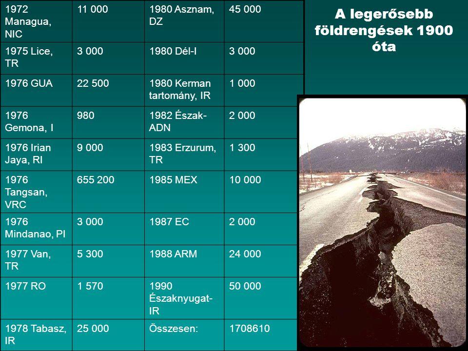 A legerősebb földrengések 1900 óta
