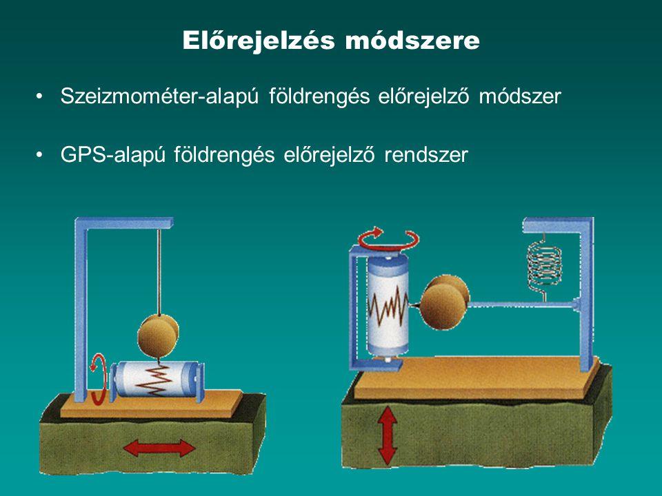 Előrejelzés módszere Szeizmométer-alapú földrengés előrejelző módszer