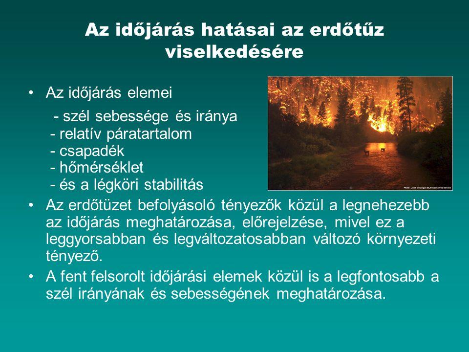 Az időjárás hatásai az erdőtűz viselkedésére