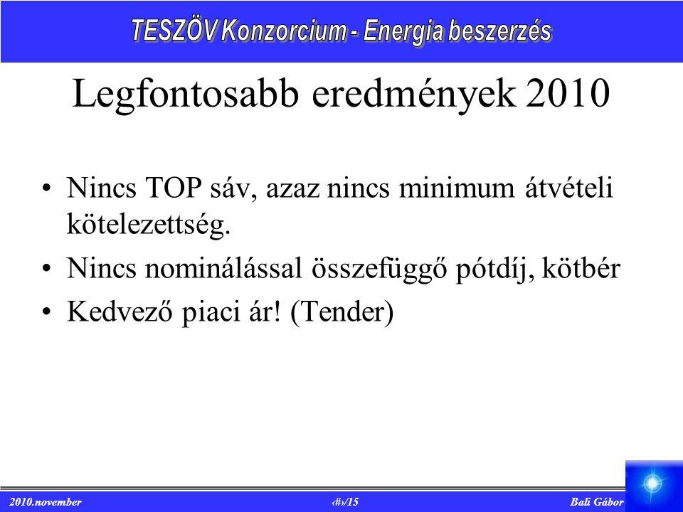 Legfontosabb eredmények 2010