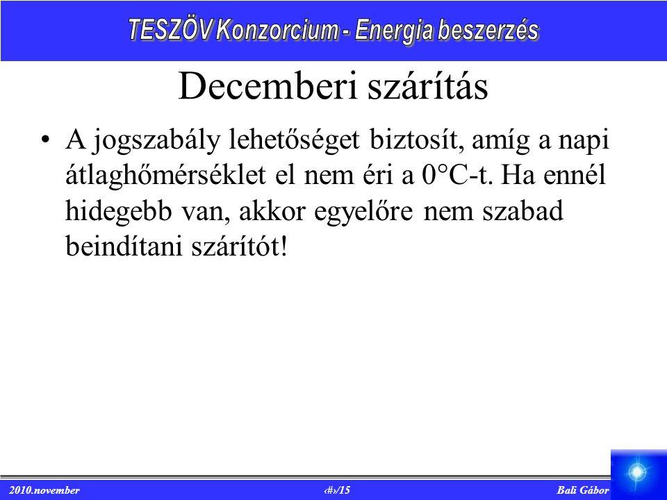 Decemberi szárítás