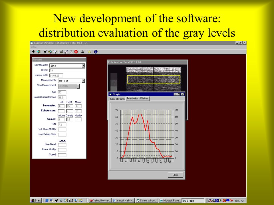 New development of the software: distribution evaluation of the gray levels