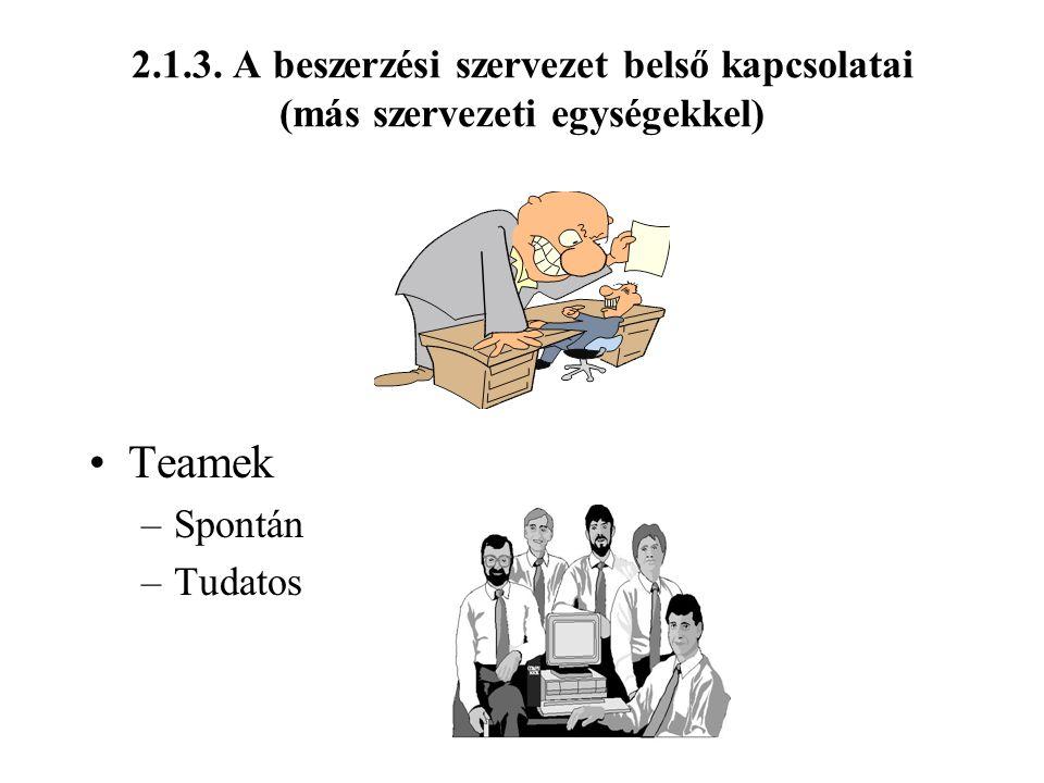 2.1.3. A beszerzési szervezet belső kapcsolatai (más szervezeti egységekkel)