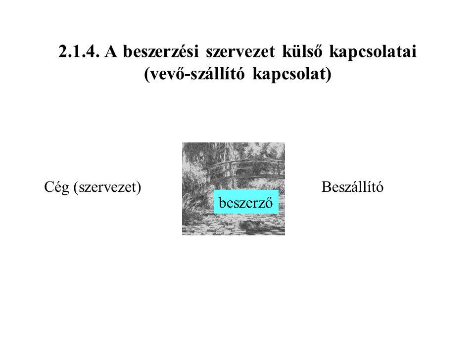 2.1.4. A beszerzési szervezet külső kapcsolatai (vevő-szállító kapcsolat)