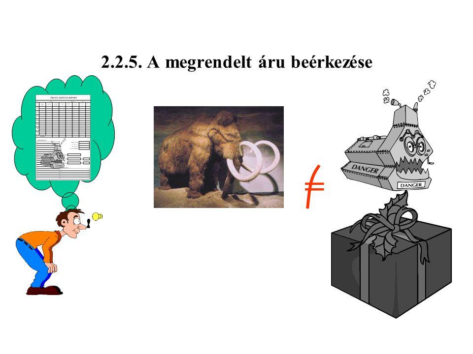 2.2.5. A megrendelt áru beérkezése
