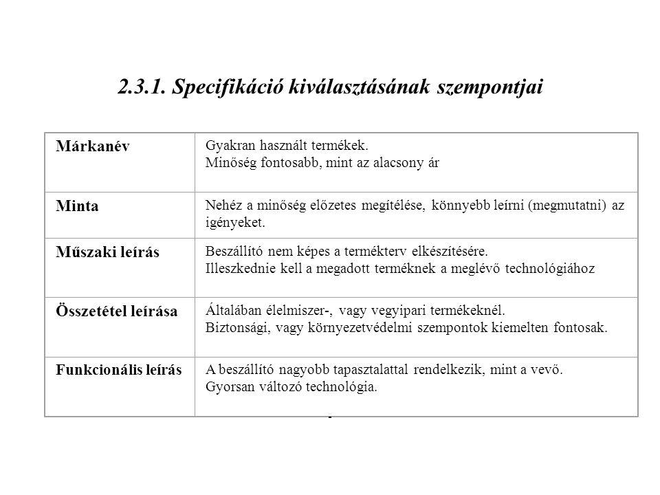 2.3.1. Specifikáció kiválasztásának szempontjai